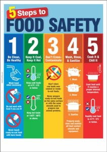 5-Steps-to-Food-Safety
